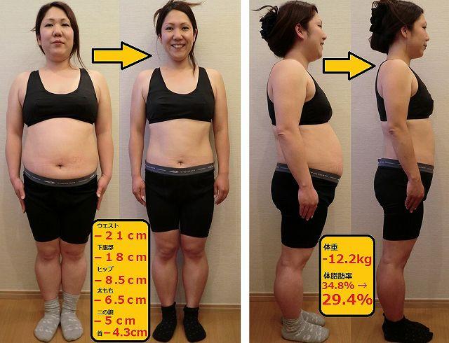 ダイエット成功例12キロ